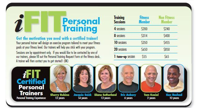 Personal Trainers 2017